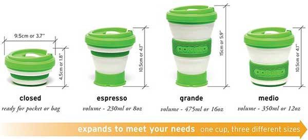 Pokito 杯容量调节表